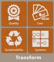 TC_Transform