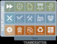 TeamCenter_Transform_wbg